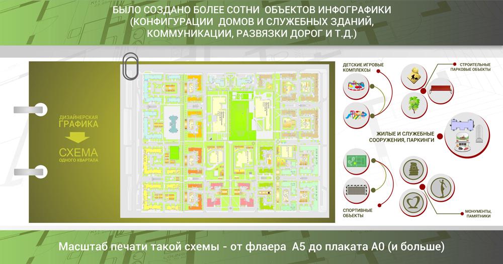Отрисованная карта в общем виде. Инфографика.
